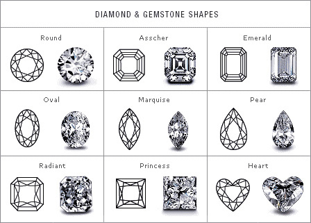 how to pick the right diamond cut for your engagement ring With wedding ring shapes and styles